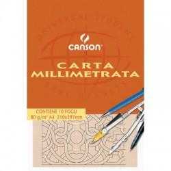 10482 BL.50FG A4 CARTA   MILLIMETRATA CANSON 90GR